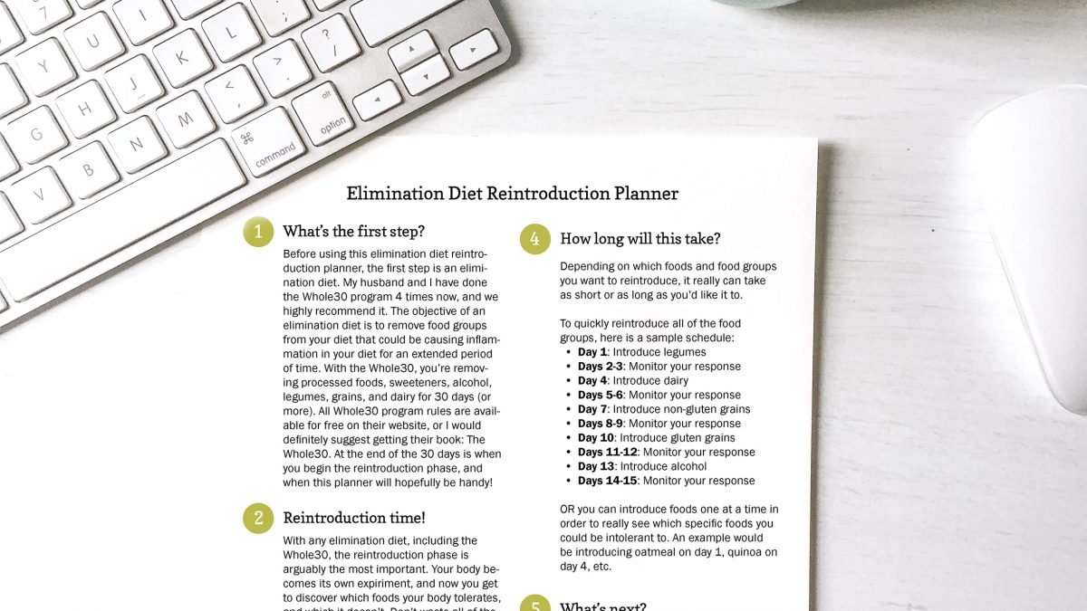 whole30 reintroduction planner insta